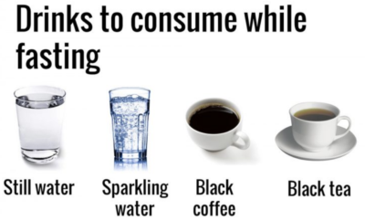 What You Can Drink While Fasting
