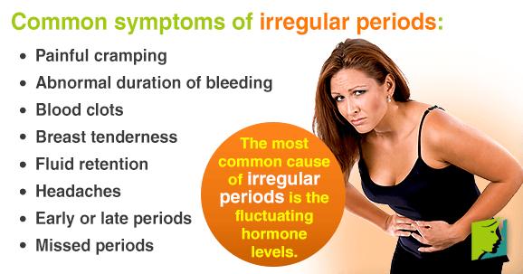 Irregular periods symptoms