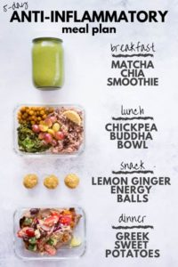 anti inflammatory recipes
