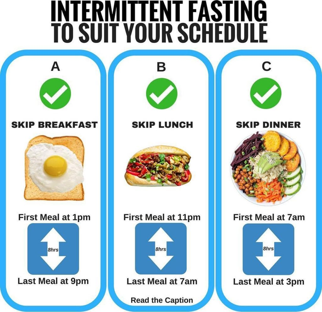 intermittent fasting to suit your schedule