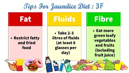 Jaundice Chart