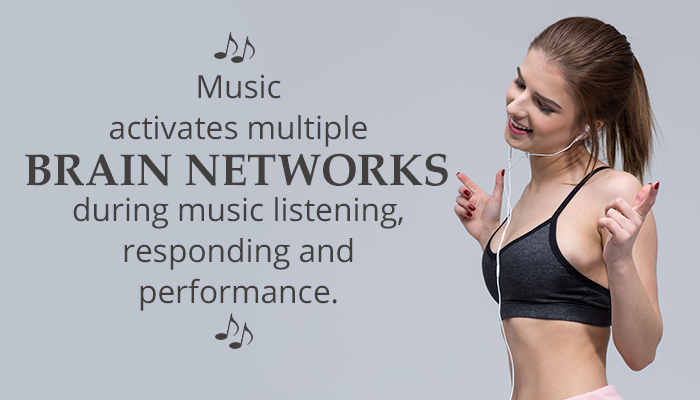 Music activates multiple BRAIN NETWORKS during music listening, responding and performance.
