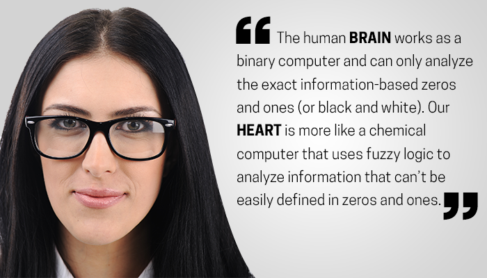 The Human BRAIN works as a binary computer and can only analyze the exact information based zeros and ones (or black and white). Our HEART is more like a chemical computer that uses fuzzy logic to analyze information that can't be easily defined in zeros and ones.