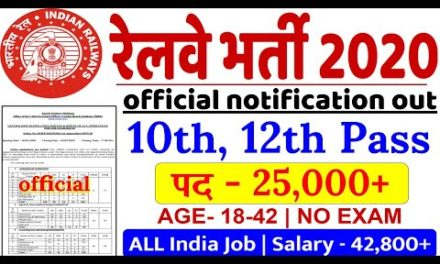 RRB Chennai Recruitment 2020-21