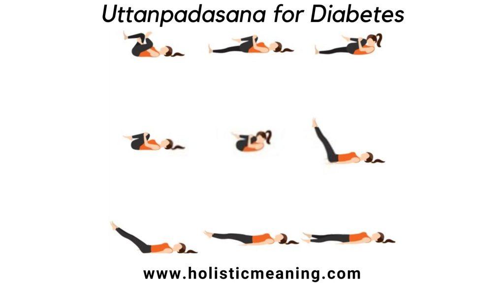 Uttanpadasana for Diabetes