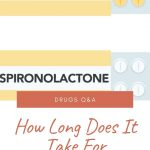 How Long Does It Take For Spironolactone To Work?
